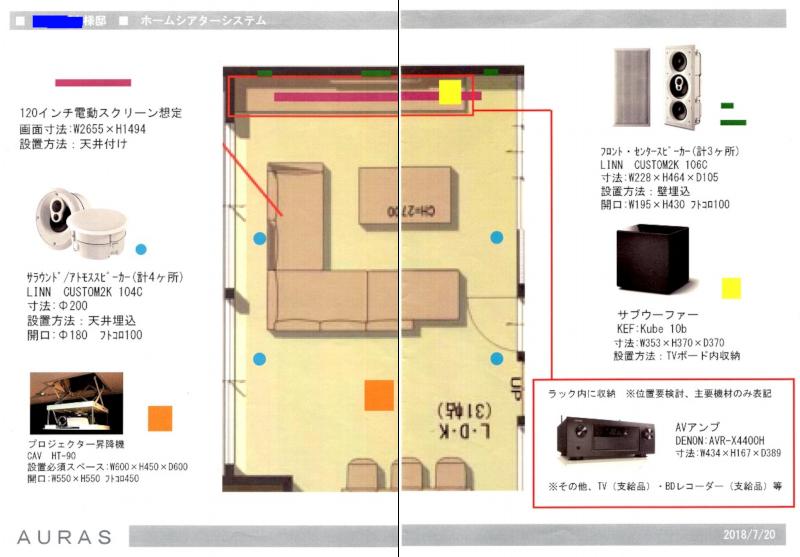 新築にホームシアター導入計画~知識ゼロ